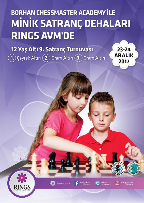 rings9 afiss
