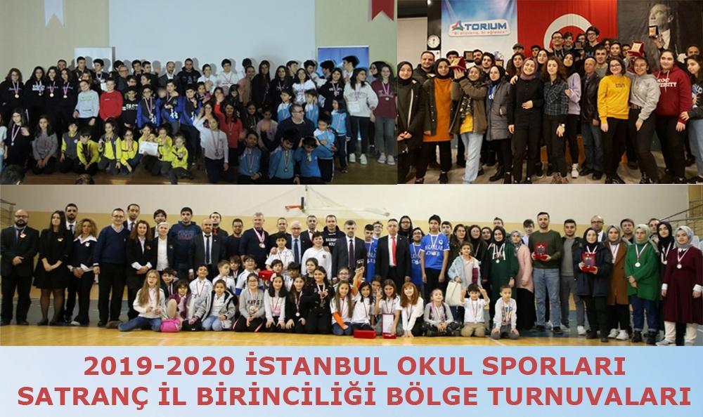 okulspor2020 ist_bolge